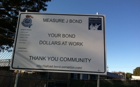 Measure J Bond